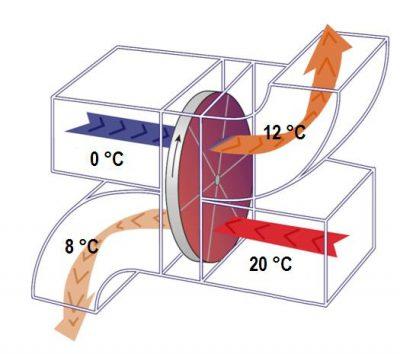800_entalpijski-prenosnik-toplote-01